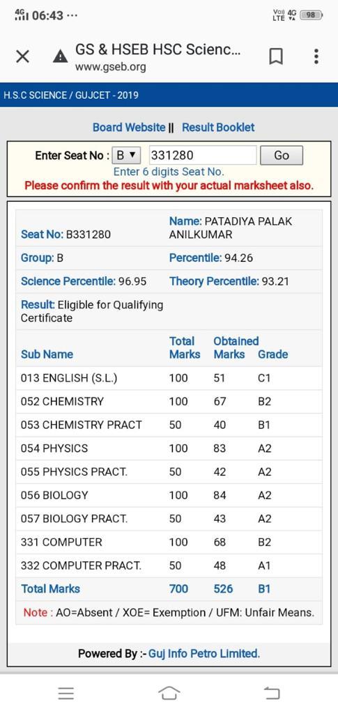 P.R.PATEL PHYSICS