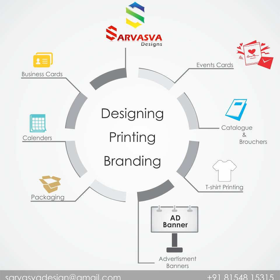 Sarvasva Design